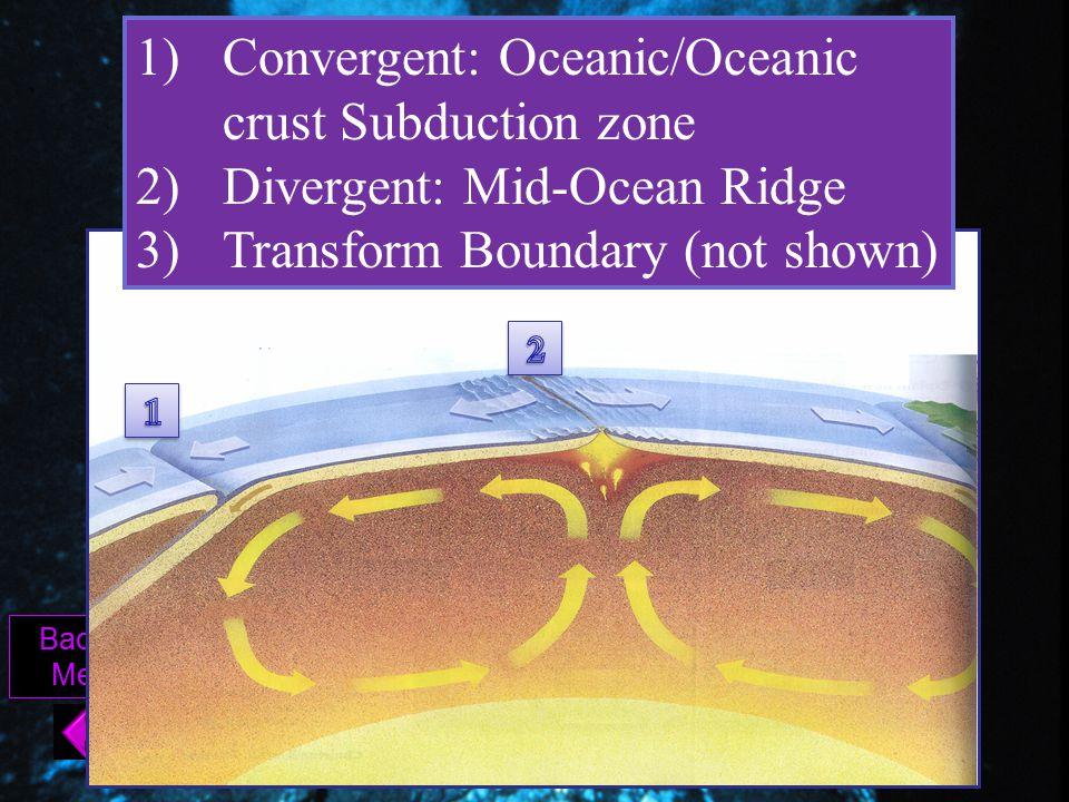 Back to Menu 1)Convergent: Oceanic/Oceanic crust Subduction zone 2)Divergent: Mid-Ocean Ridge 3)Transform Boundary (not shown)