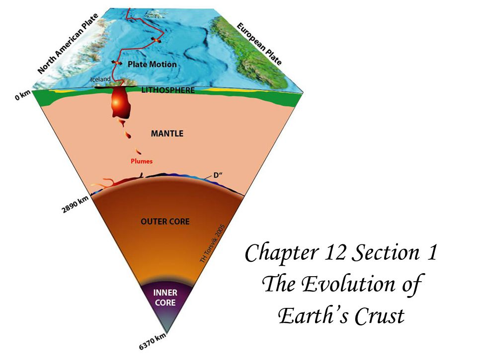Chapter 12 Section 1 The Evolution of Earth's Crust