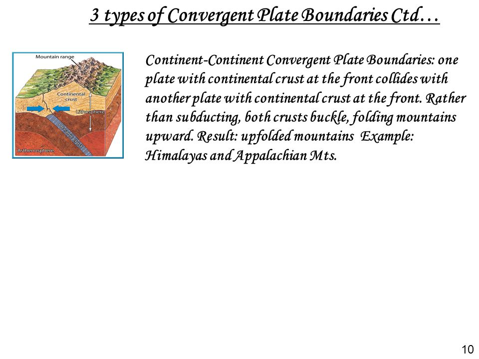3 types of Convergent Plate Boundaries Ctd… Continent-Continent Convergent Plate Boundaries: one plate with continental crust at the front collides wi