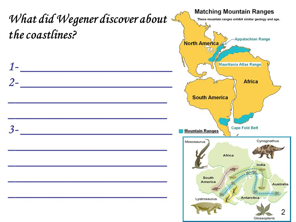 Question 1 __________ is the hypothesis that continents have slowly moved to their current locations.