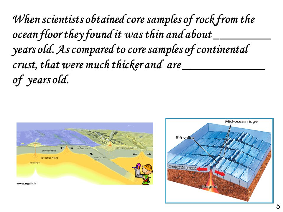 When scientists obtained core samples of rock from the ocean floor they found it was thin and about _________ years old. As compared to core samples o