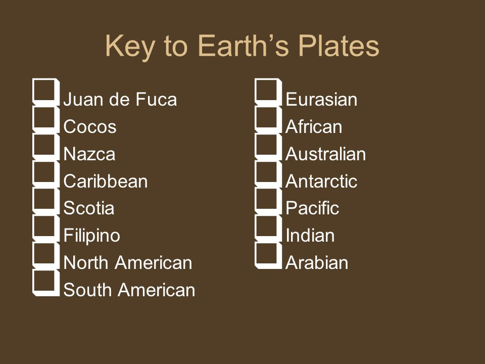 Key to Earth's Plates  Juan de Fuca  Cocos  Nazca  Caribbean  Scotia  Filipino  North American  South American  Eurasian  African  Australian  Antarctic  Pacific  Indian  Arabian