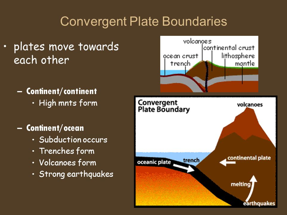 Divergent Plate Boundary plates move away from each other mid-ocean ridges created through a crack in underwater crust new crust is formed