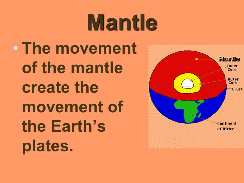 Mantle The movement of the mantle create the movement of the Earth's plates.