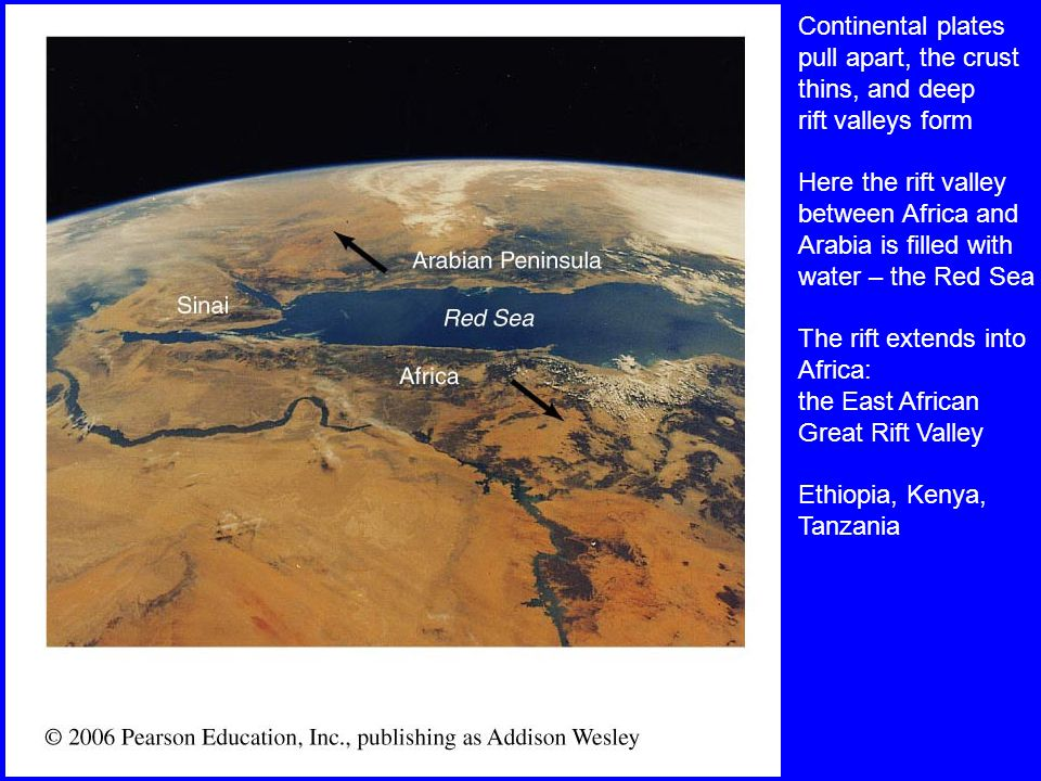 Continental plates pull apart, the crust thins, and deep rift valleys form Here the rift valley between Africa and Arabia is filled with water – the Red Sea The rift extends into Africa: the East African Great Rift Valley Ethiopia, Kenya, Tanzania