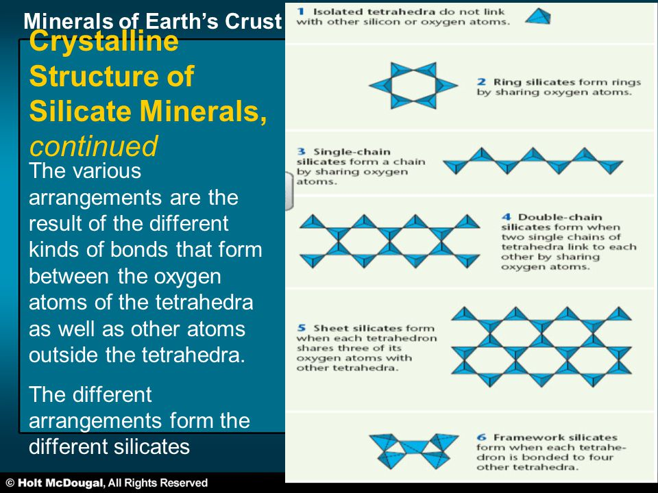 Minerals of Earth's Crust Section 1 Crystalline Structure of Silicate Minerals, continued The various arrangements are the result of the different kinds of bonds that form between the oxygen atoms of the tetrahedra as well as other atoms outside the tetrahedra.