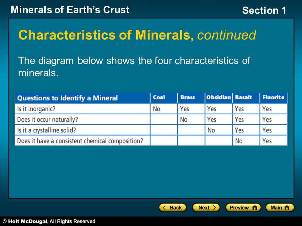 Minerals of Earth's Crust Section 1 Characteristics of Minerals, continued The diagram below shows the four characteristics of minerals.