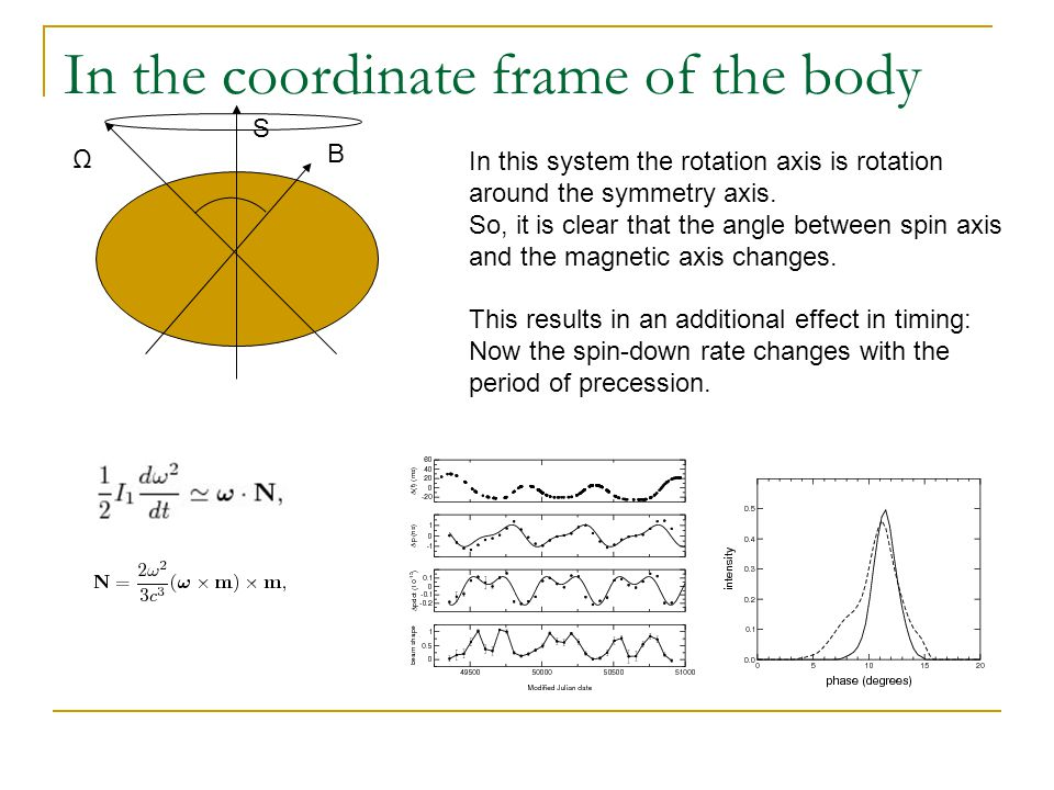 In the coordinate frame of the body S B Ω In this system the rotation axis is rotation around the symmetry axis.