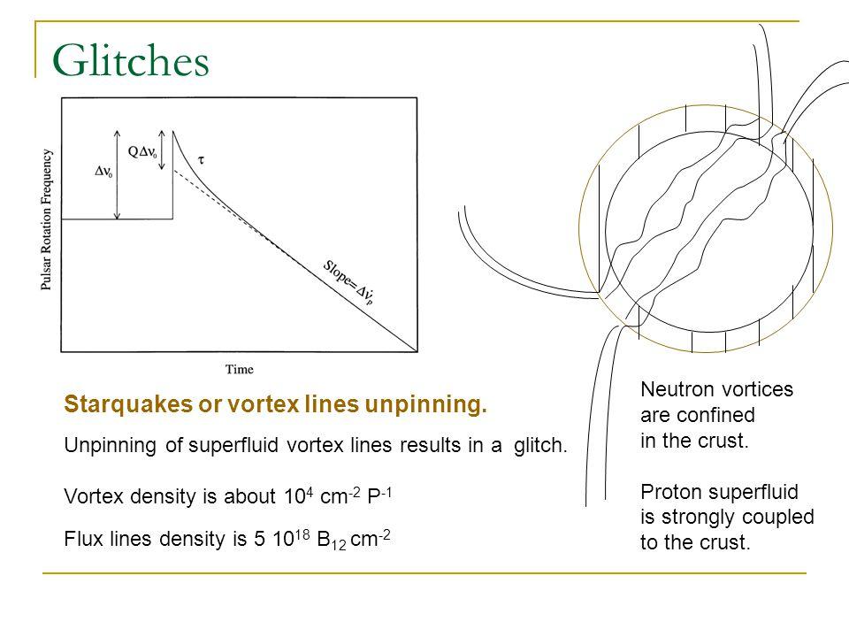 Are PSRs and magnetar glitches similar.Dib et al.