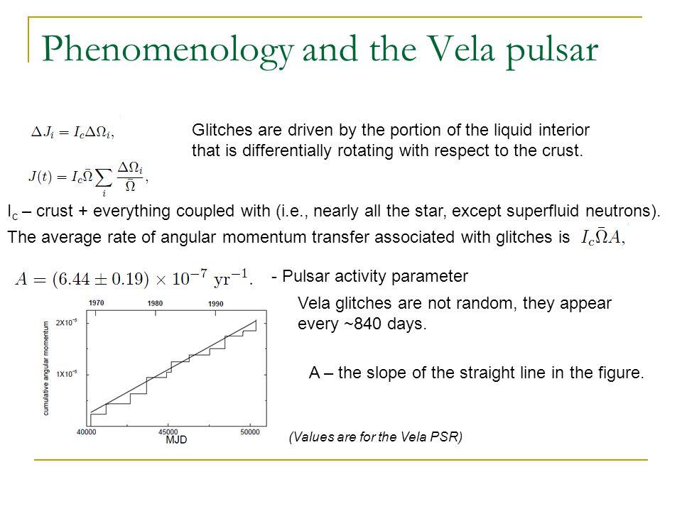 Another interpretation: glitch + ? Van Kerkwijk et al. astro-ph/0703326
