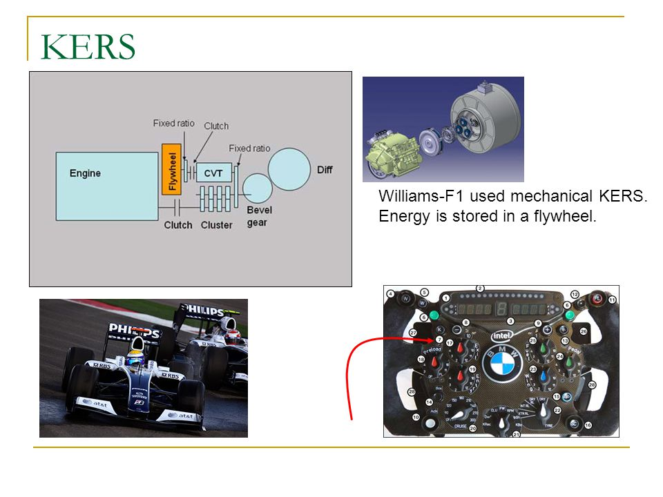 KERS Williams-F1 used mechanical KERS. Energy is stored in a flywheel.