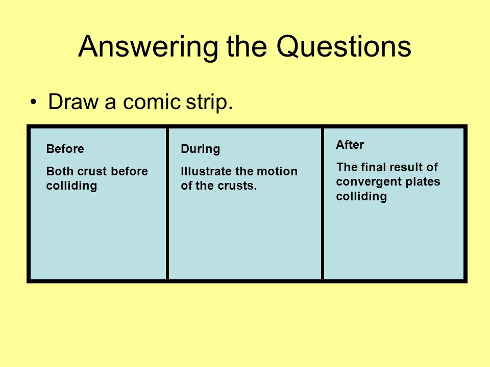 Answering the Questions Draw a comic strip.