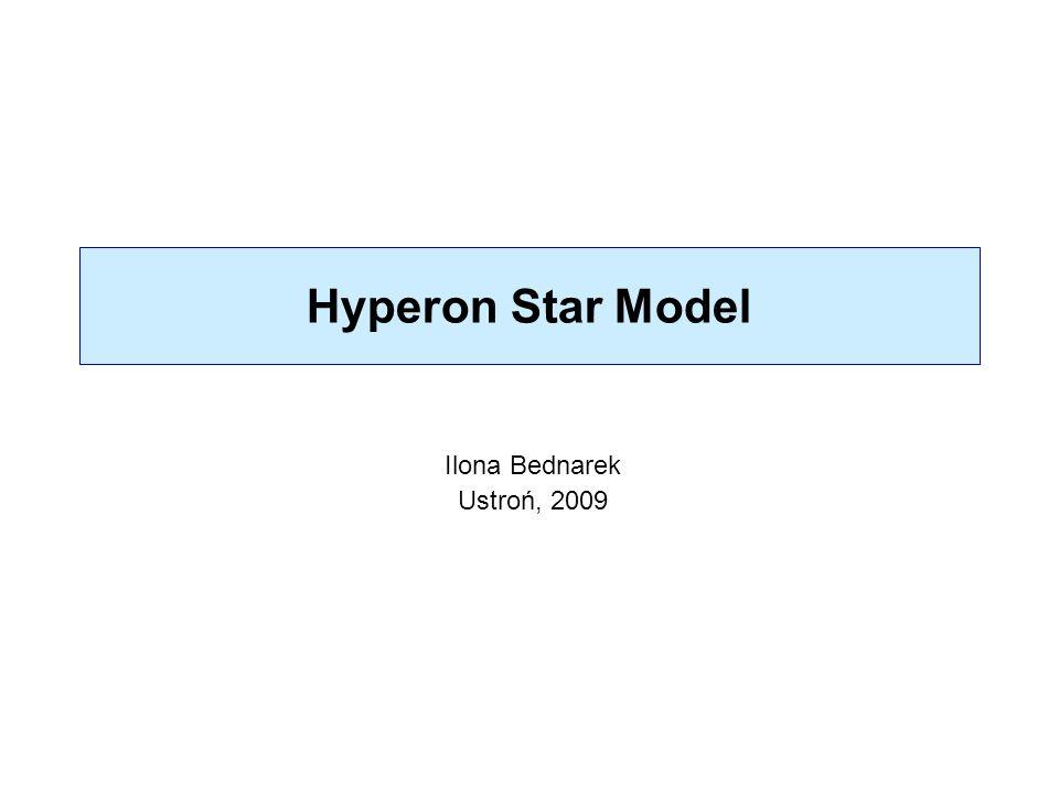 Ilona Bednarek Ustroń, 2009 Hyperon Star Model