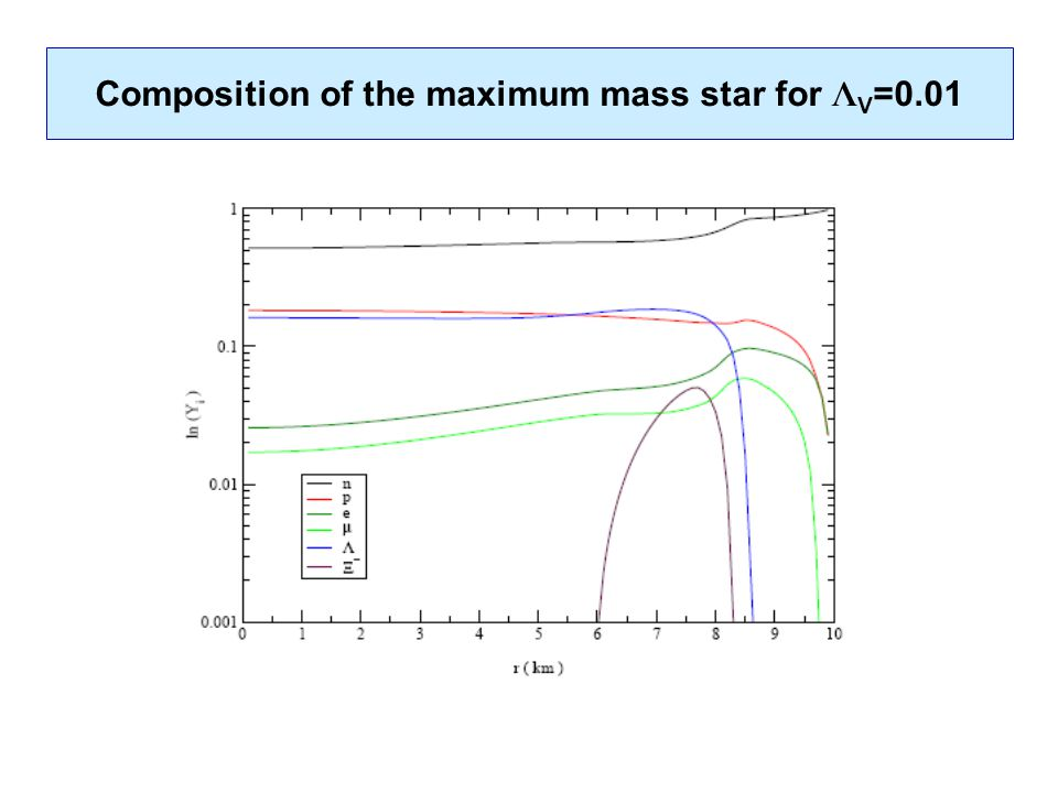 Composition of the maximum mass star for  V =0.01