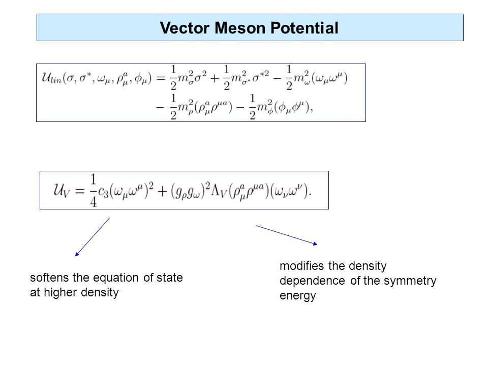 Vector Meson Potential softens the equation of state at higher density modifies the density dependence of the symmetry energy