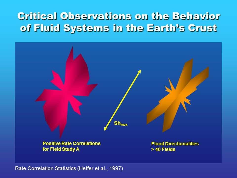 Positive Rate Correlations for Field Study A Flood Directionalities > 40 Fields Sh max Rate Correlation Statistics (Heffer et al., 1997) Critical Observations on the Behavior of Fluid Systems in the Earth's Crust