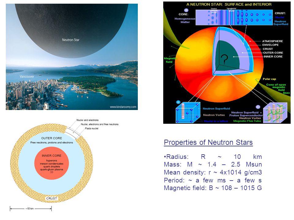 Properties of Neutron Stars Radius: R ~ 10 km Mass: M ~ 1.4 – 2.5 Msun Mean density: r ~ 4x1014 g/cm3 Period: ~ a few ms – a few s Magnetic field: B ~ 108 – 1015 G
