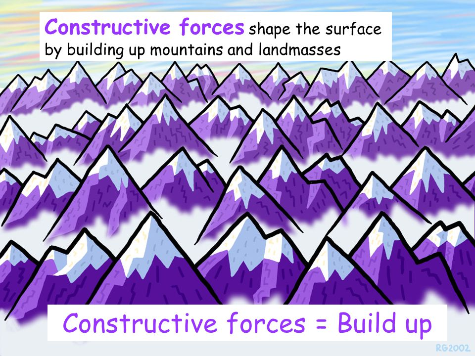 Destructive forces slowly wear away the Earth's features. Destructive forces = tear down