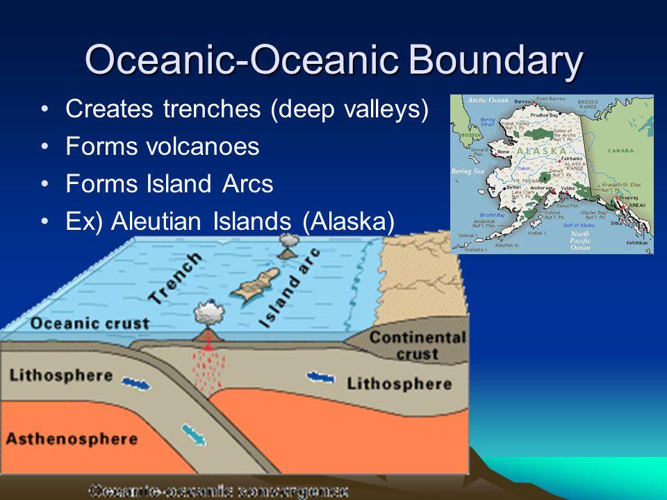 Oceanic-Oceanic Boundary Creates trenches (deep valleys) Forms volcanoes Forms Island Arcs Ex) Aleutian Islands (Alaska)