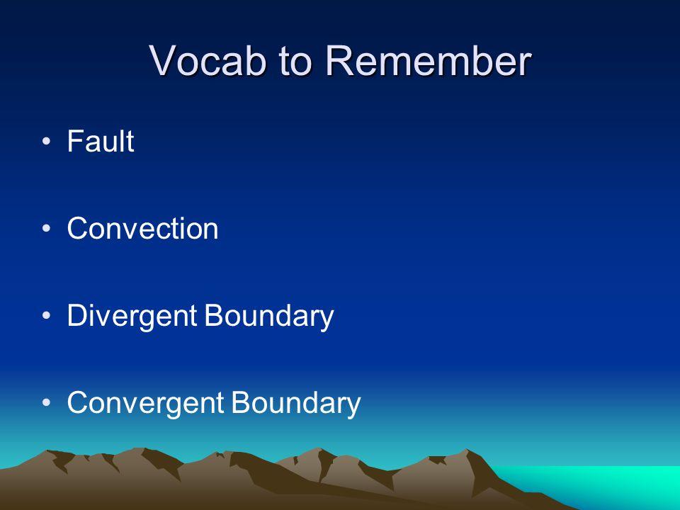 Vocab to Remember Fault Convection Divergent Boundary Convergent Boundary