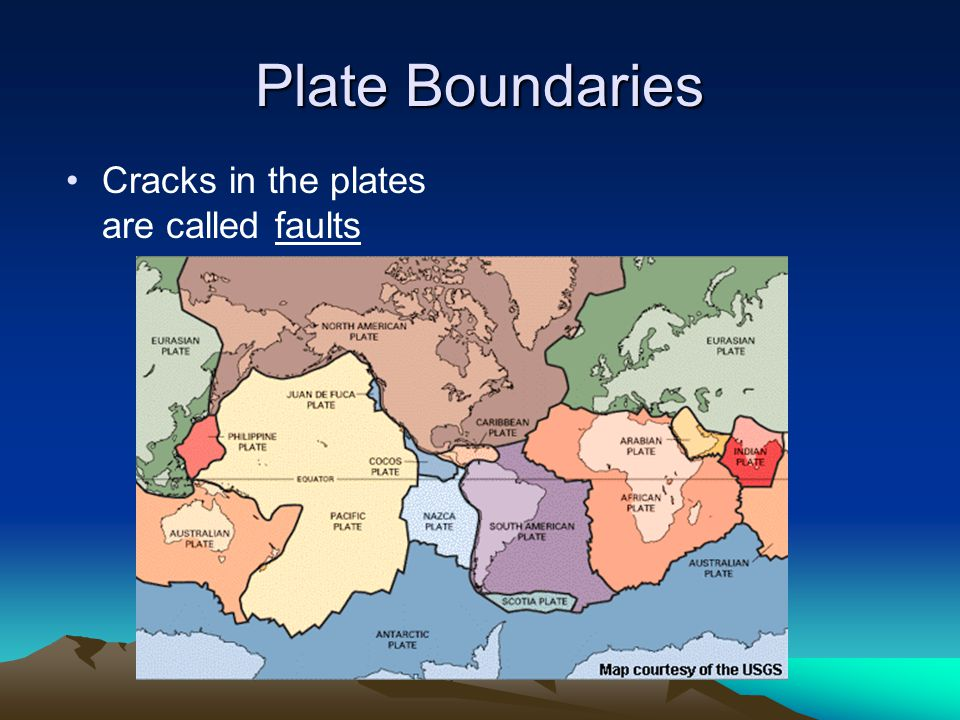 Plate Boundaries Cracks in the plates are called faults