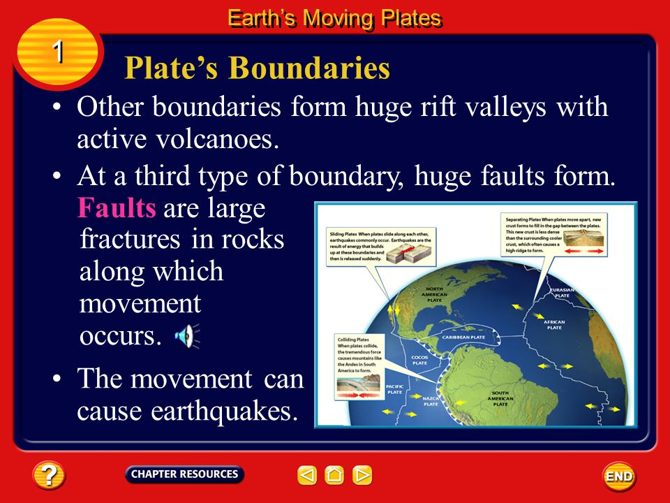 The places where the edges of different plates meet are called plate boundaries.