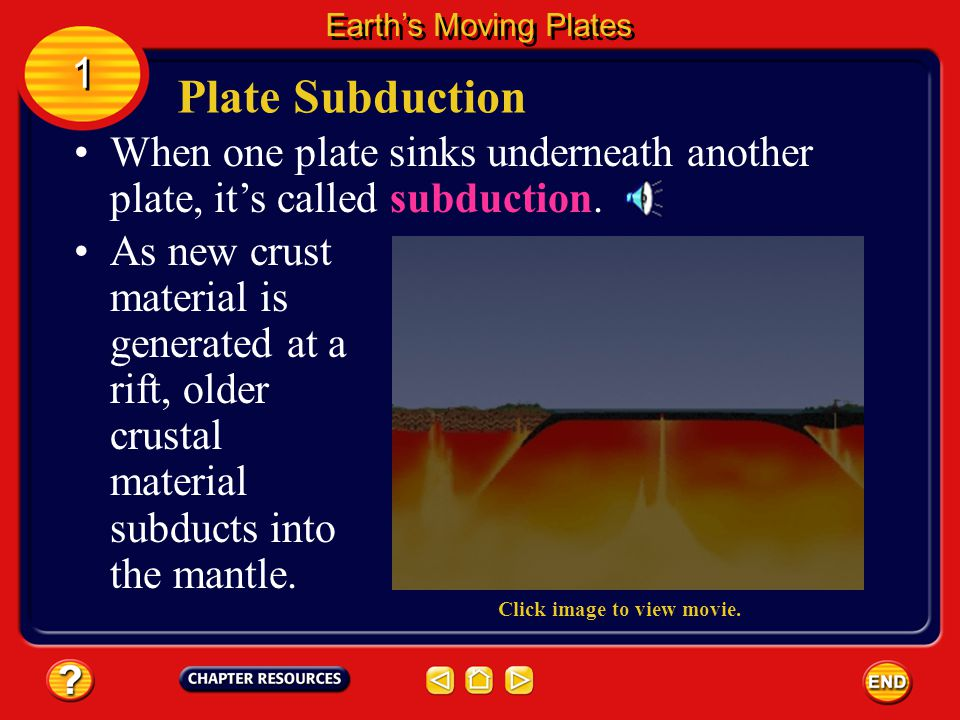 When an oceanic plate collides with another oceanic plate or a continental plate, the more dense one plunges underneath the other, forming a deep trench.