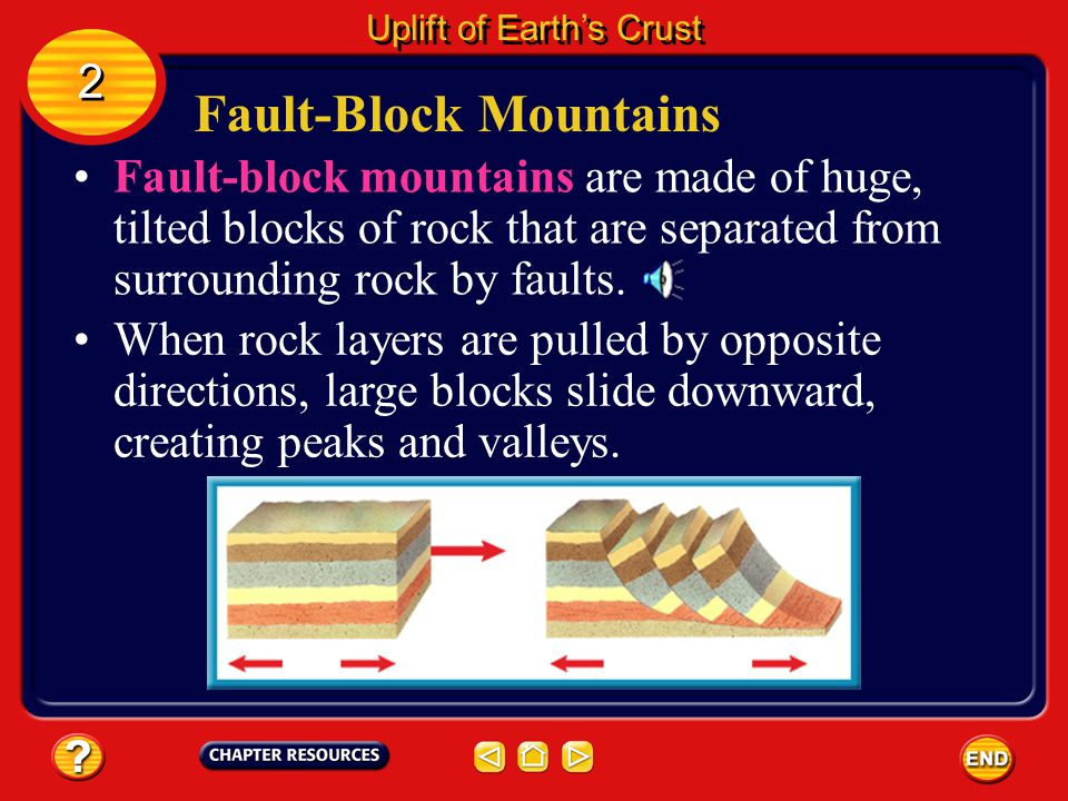 Age of a Mountain The ruggedness of a mountain chain depends largely on whether or not it is still forming.