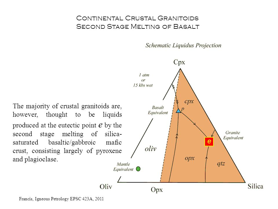 Continental Crustal Granitoids Second Stage Melting of Basalt The majority of crustal granitoids are, however, thought to be liquids produced at the eutectic point e by the second stage melting of silica- saturated basaltic/gabbroic mafic crust, consisting largely of pyroxene and plagioclase.