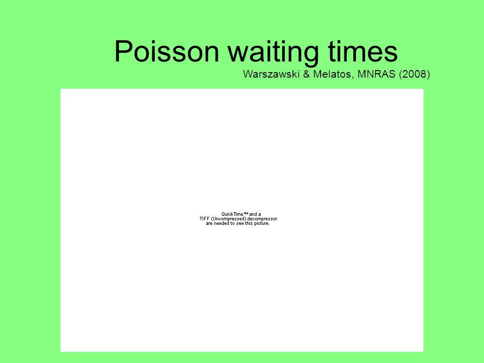 Poisson waiting times = 0.55 yr -1 Warszawski & Melatos, MNRAS (2008)