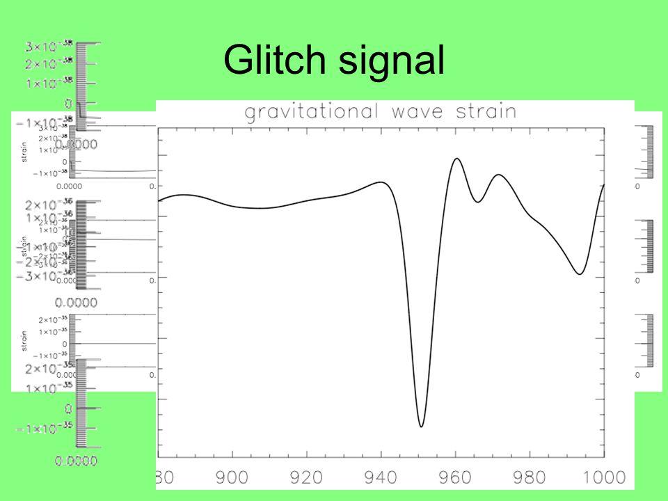 Glitch signal