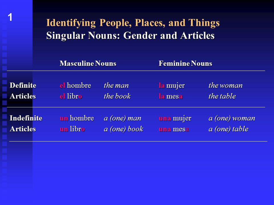 Singular Nouns: Gender and Articles Identifying People, Places, and Things Singular Nouns: Gender and Articles Masculine NounsFeminine Nouns Definiteel hombrethe manla mujerthe woman Articlesel librothe bookla mesathe table Indefiniteun hombrea (one) manuna mujera (one) woman Articlesun libroa (one) bookuna mesaa (one) table 1