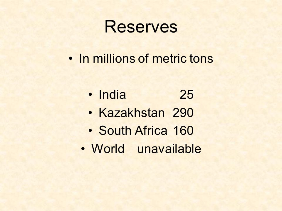 Reserves In millions of metric tons India 25 Kazakhstan290 South Africa160 Worldunavailable