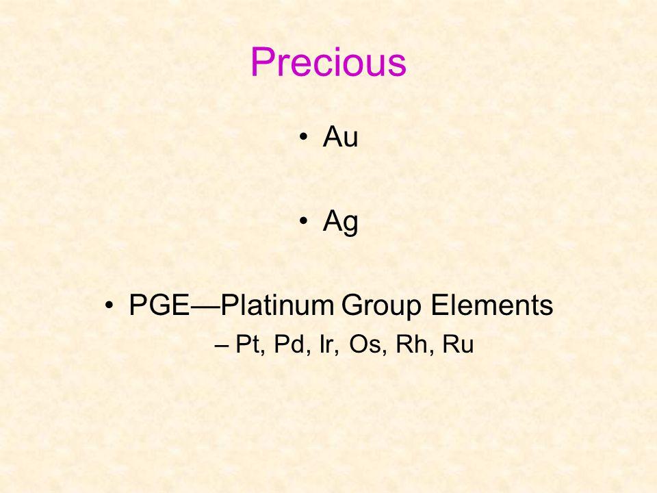 Precious Au Ag PGE—Platinum Group Elements –Pt, Pd, Ir, Os, Rh, Ru