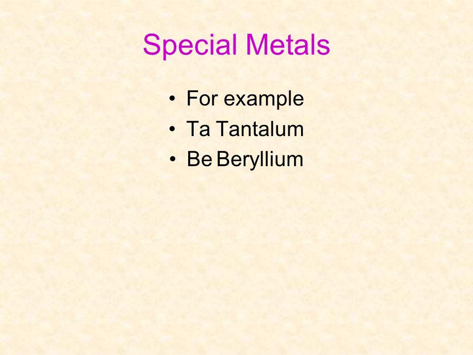 Geological Occurrence Igneous –Sudbury, Ontario –Ore mineral pentlandite Sedimentary –Laterites (4 to 5 wt% in Ni silicate) –Ore mineral garnierite