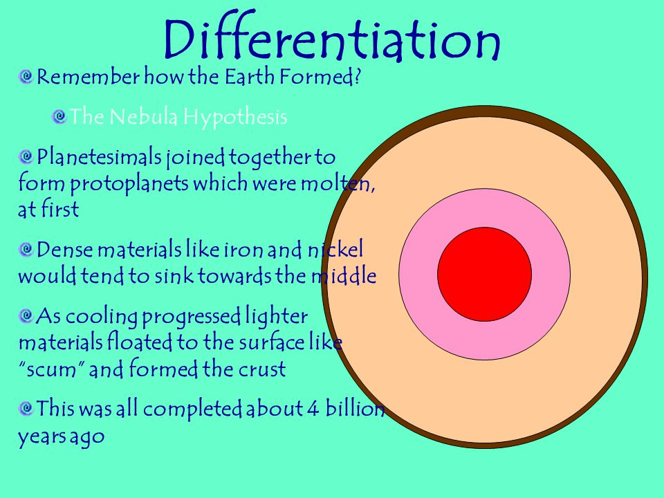Differentiation Remember how the Earth Formed.