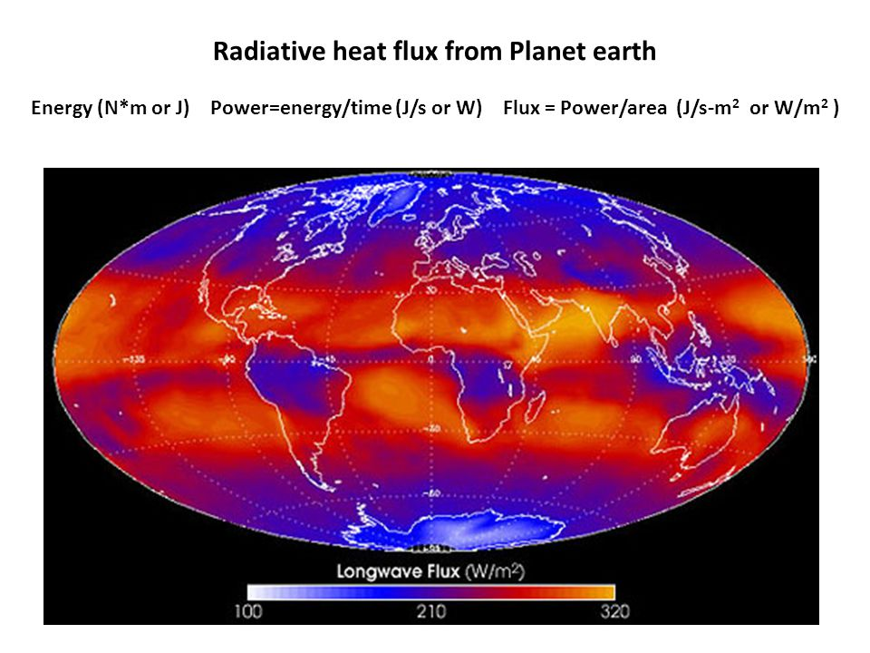 Radiative heat flux from Planet earth Energy (N*m or J) Power=energy/time (J/s or W) Flux = Power/area (J/s-m 2 or W/m 2 )