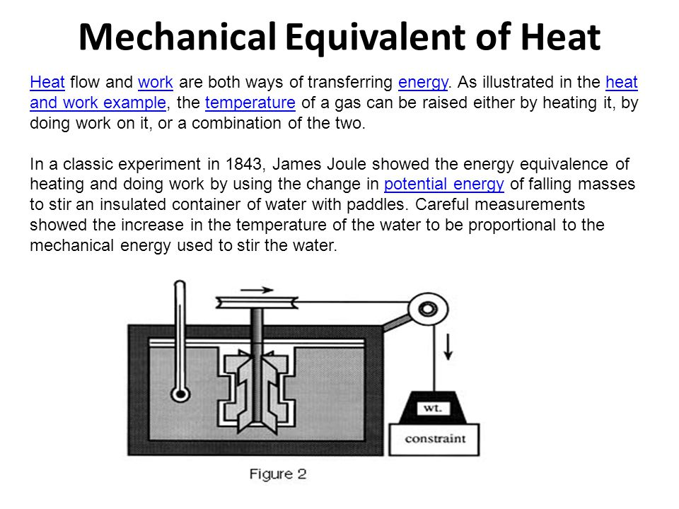 Heat flow equation variations