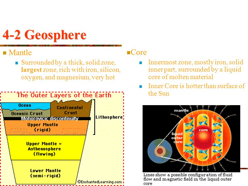 4-2 Geosphere Lithosphere Crust and upper mantle Crust Outermost, thin silicate zone, eight elements make up 98.5% of the weight of the earth's crust