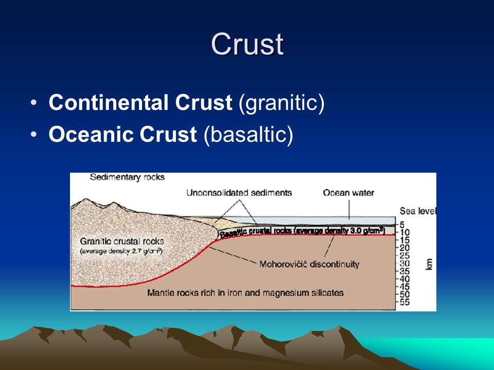 Crust Continental Crust (granitic) Oceanic Crust (basaltic)