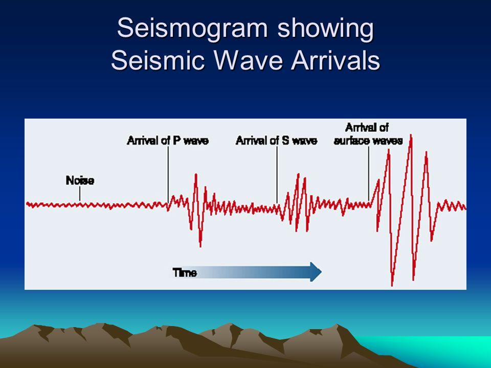 Seismogram showing Seismic Wave Arrivals