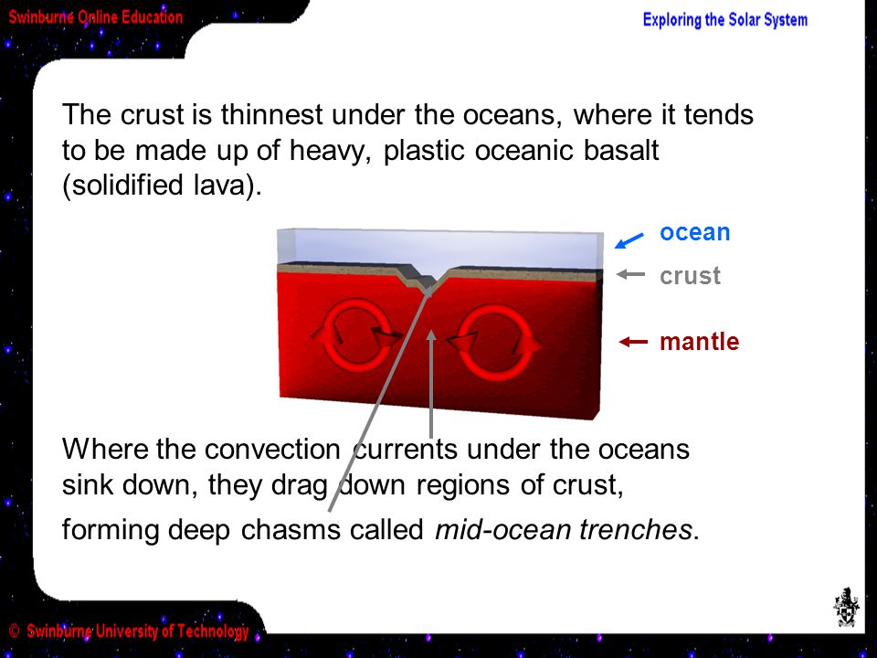 The crust is thinnest under the oceans, where it tends to be made up of heavy, plastic oceanic basalt (solidified lava). Where the convection currents