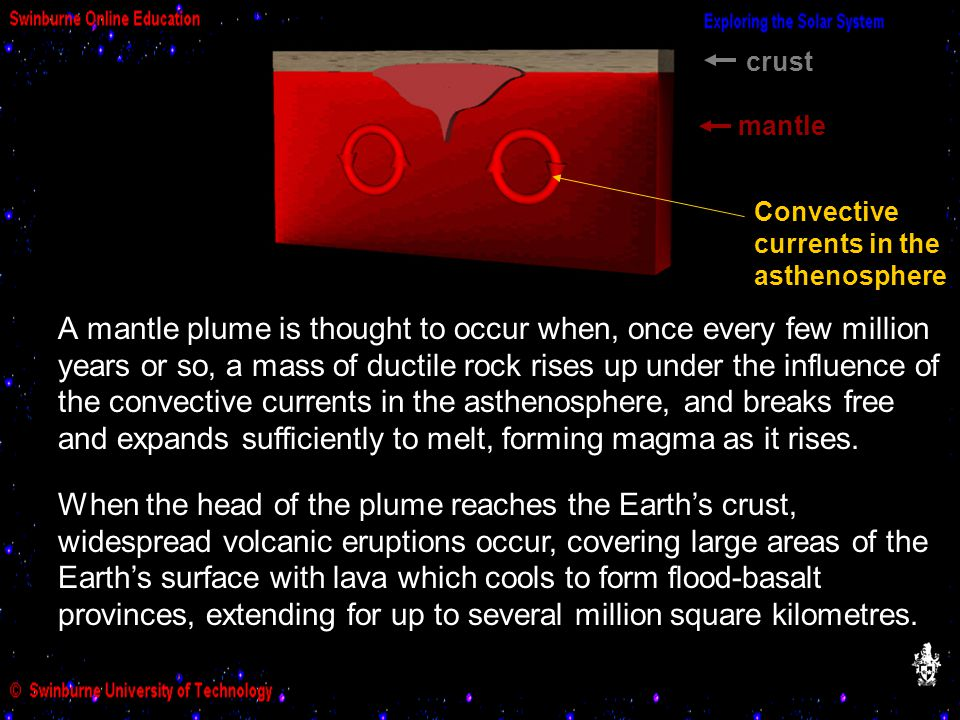 A mantle plume is thought to occur when, once every few million years or so, a mass of ductile rock rises up under the influence of the convective cur