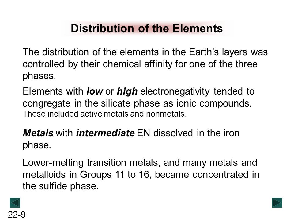 22-9 Distribution of the Elements The distribution of the elements in the Earth's layers was controlled by their chemical affinity for one of the thre