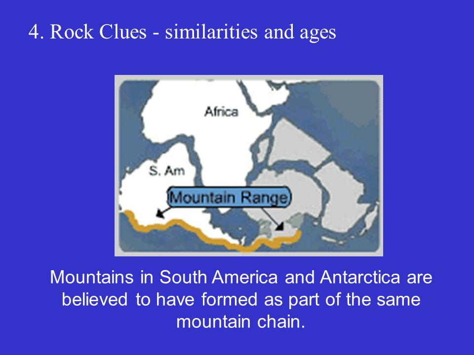 4. Rock Clues - similarities and ages Mountains in South America and Antarctica are believed to have formed as part of the same mountain chain.