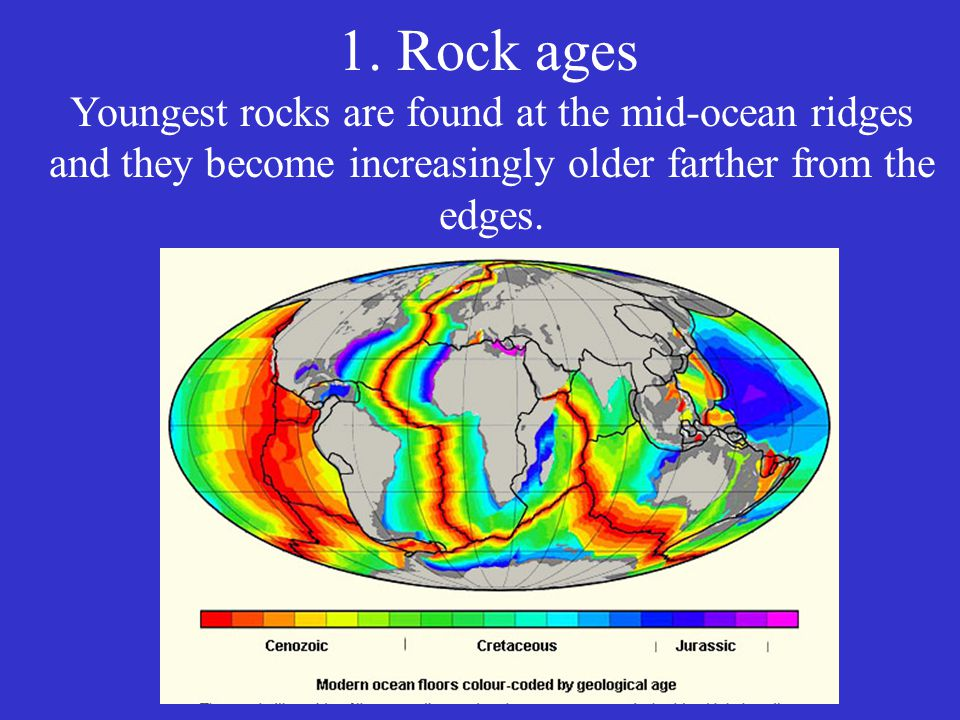 1. Rock ages Youngest rocks are found at the mid-ocean ridges and they become increasingly older farther from the edges.