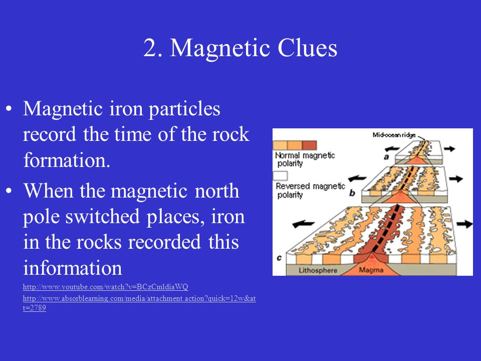 2. Magnetic Clues Magnetic iron particles record the time of the rock formation.