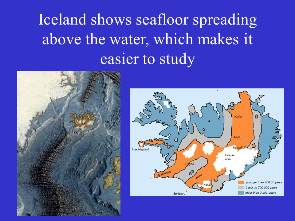 Iceland shows seafloor spreading above the water, which makes it easier to study