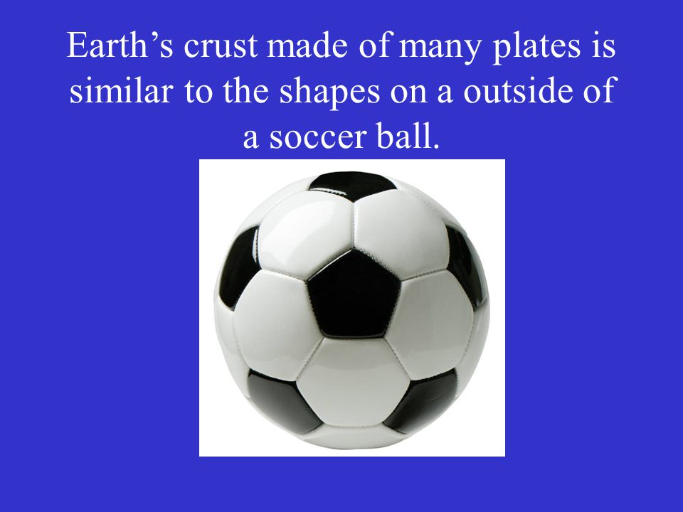 Earth's crust made of many plates is similar to the shapes on a outside of a soccer ball.