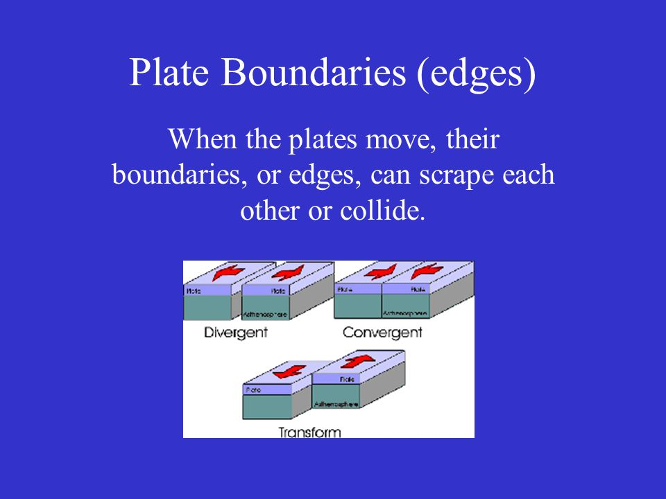 Plate Boundaries (edges) When the plates move, their boundaries, or edges, can scrape each other or collide.